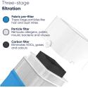Air purifier Blue 221