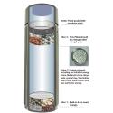Portable water ioniser AlkaPod